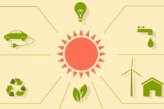 Dongen gaat voor duurzame innovatie!
